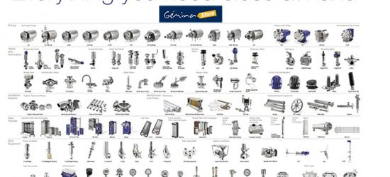 GÉMINA STORE a completely innovative project for online purchases of industrial components